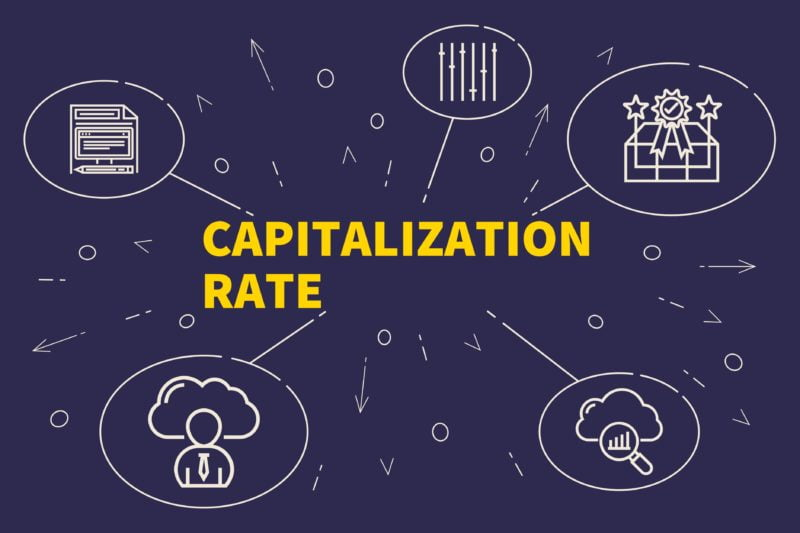 Conceptual business illustration with capitalization rate