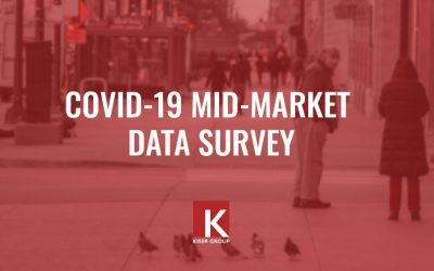 Kiser Group's COVID-19 Mid-Market Survey Results